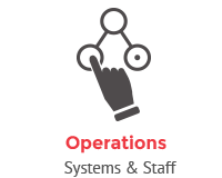 VIVA Consulting Services - Operations