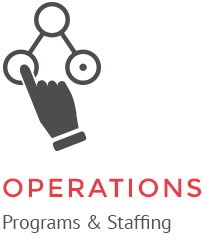 VIVA Services - Operations